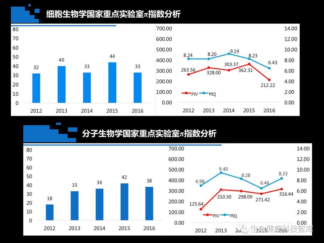 2018年π指数系列报告于浦江创新论坛正式发布(附发布会PPT)