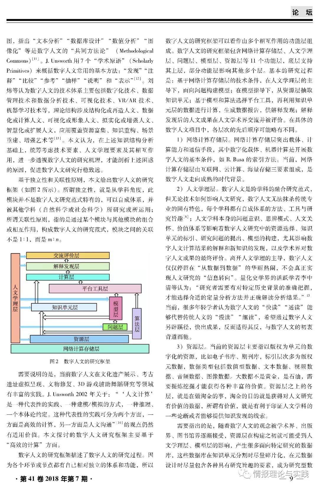 数字人文研究框架探析与思考