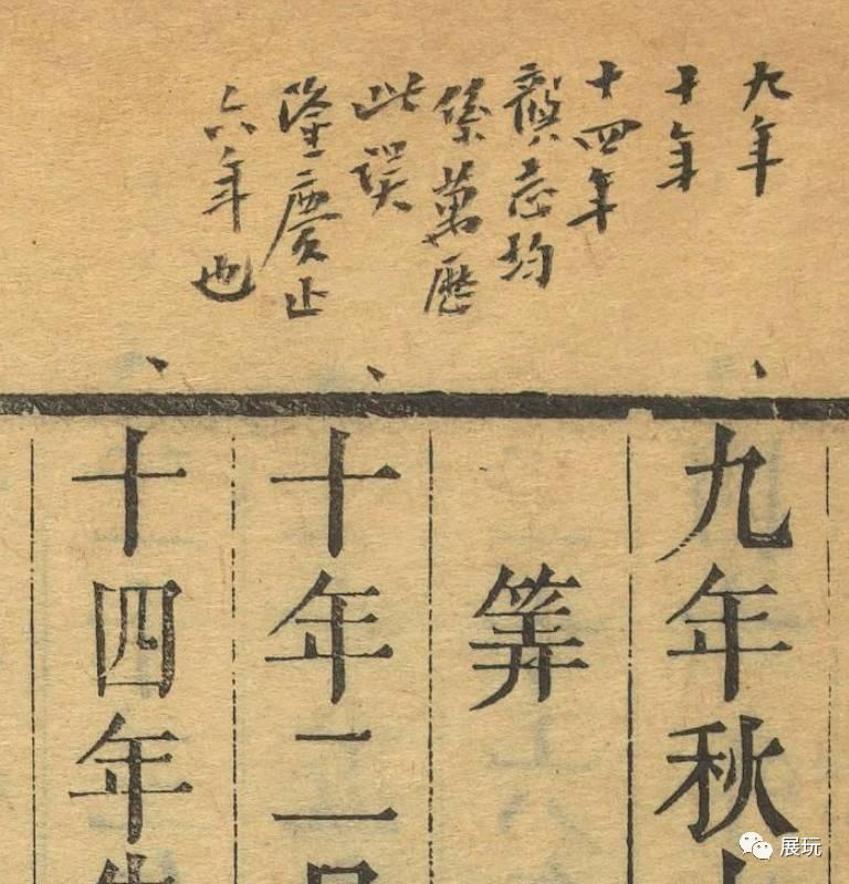 十年,哈佛燕京图书馆中文善本特藏数字化终完成,5.3万卷全部无偿共享,一键直达