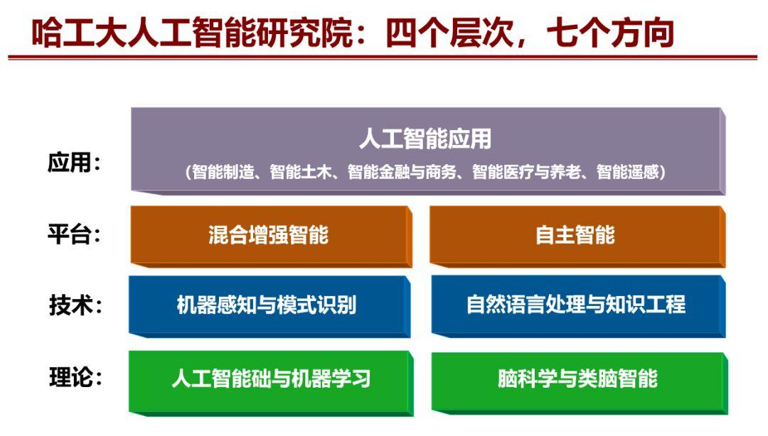 自然语言处理迎来黄金时代 | 专访哈工大刘挺教授