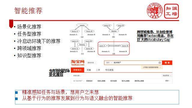 论坛报告|肖仰华教授:大数据时代的知识工程与知识管理