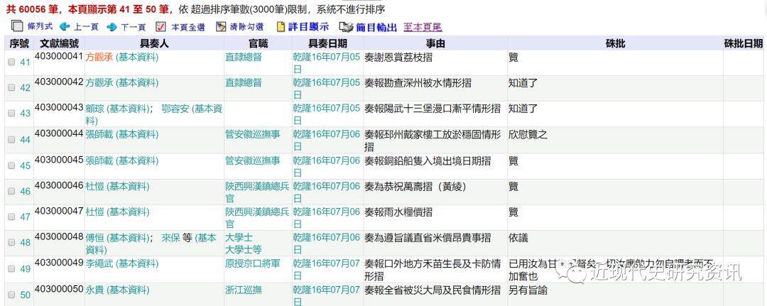 「清代宮中檔奏摺及軍機處檔摺件」庫2019年1月起免費申請帳號