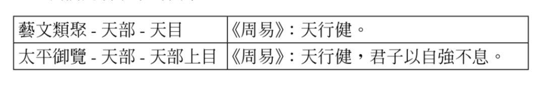 对撞机 | 数位人文视野下的知识分类观察: 两部官修类书的比较分析(上)