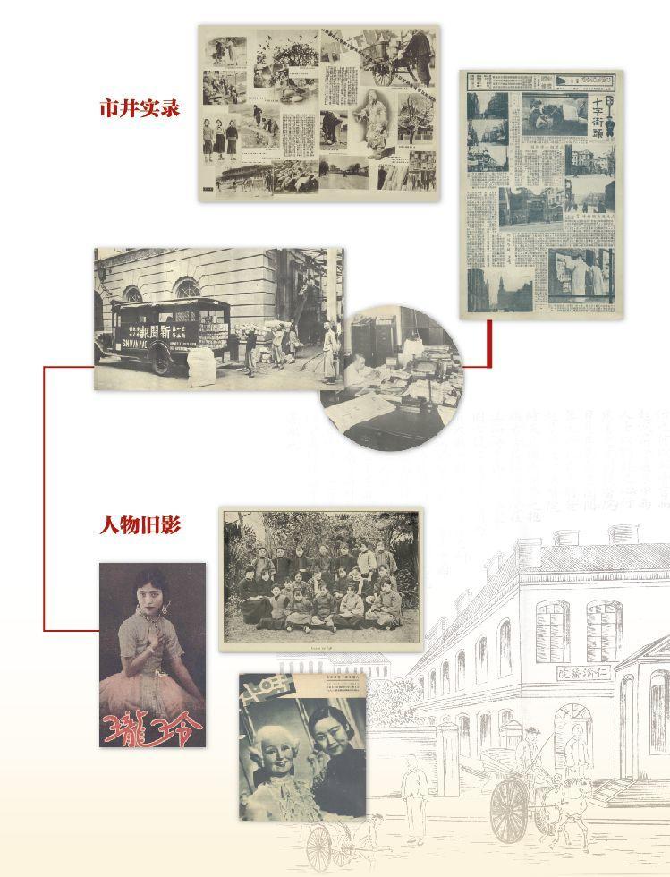 图述百年——中国近代文献图库(1833~1949)