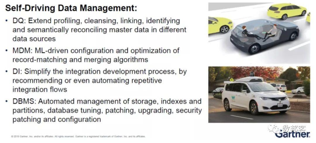 深度 | 数据管理的3大发展趋势