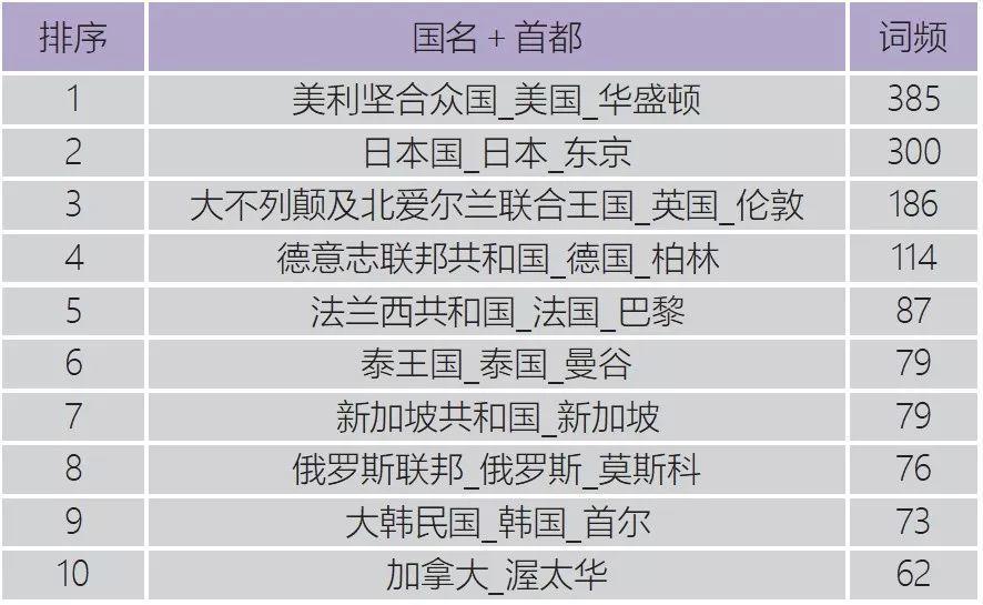 城市知名度网络的数字人文研究 —以《人民日报》(1946-2016)中深圳主题报道为例