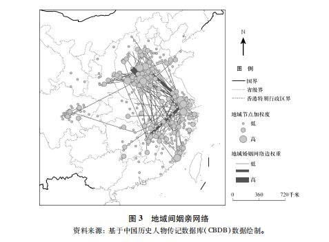 学术研究 | 北宋官僚家族网络的空间结构及其演化: 基于CBDB和CHGIS的考察 | 202003-49(总第1252期)