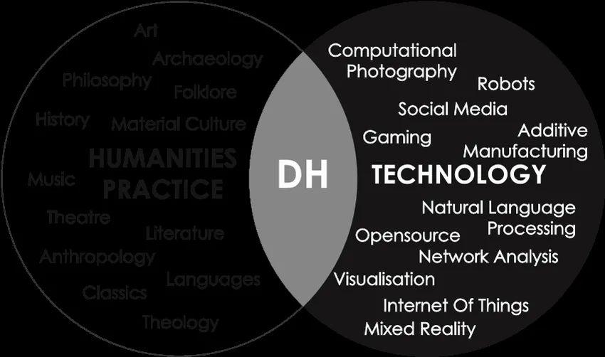 """抛弃人性的历史学没有存在价值——""""大数据""""""""数字人文""""以及历史地理信息系统在历史研究中的价值"""