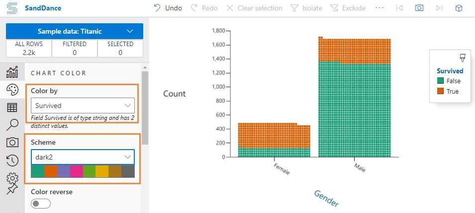 微软开源的可视化神器,上手太酷炫了!