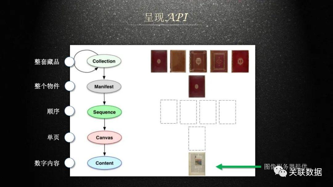数字人文图像应用及案例分析(中)