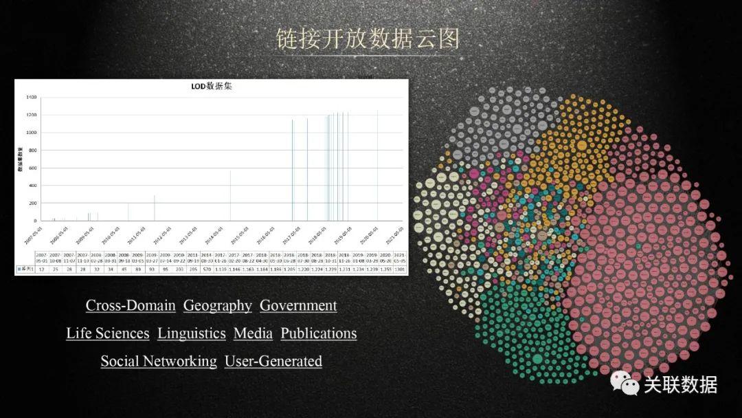 数字人文图像应用及案例分析(下)